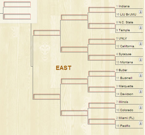 2013-march-madness-east-region