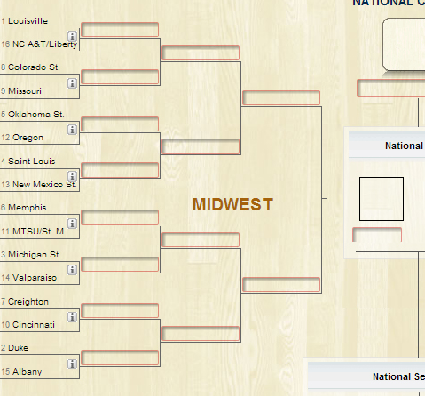 2013-march-madness-midwest-region