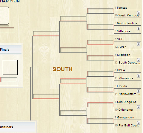 2013-march-madness-south-region