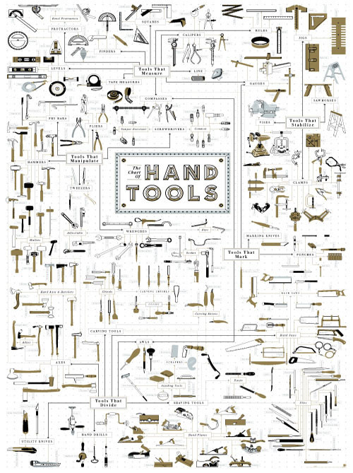 tools-poster_1024