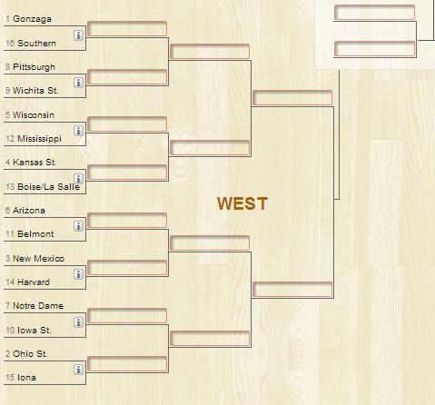 NCAA March Madness 2013 Bracket West Region